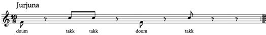 The Iraqi rhythm Jurjuna