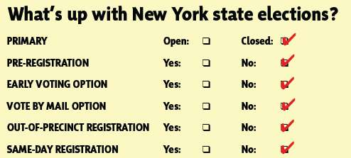Many New Yorkers pride themselves on living in a liberal, progressive state. But in reality, unreasonable registration deadlines in New York can actually hinder the democratic process.